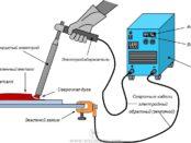 ruchnaja-dugovaja-svarka-pokrytym-jelektrodom
