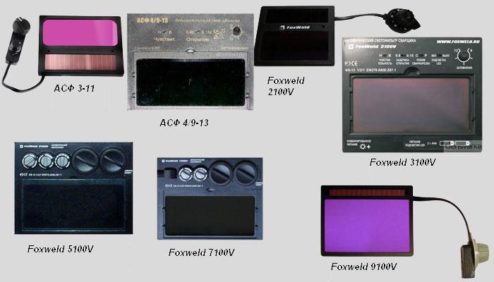 Классификация светофильтров для сварочных масок
