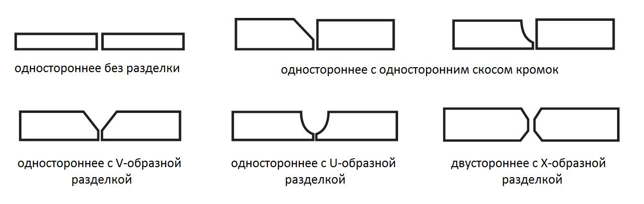 kromki-pod-svarku