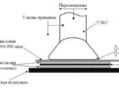 ultrazvukovaja-svarka