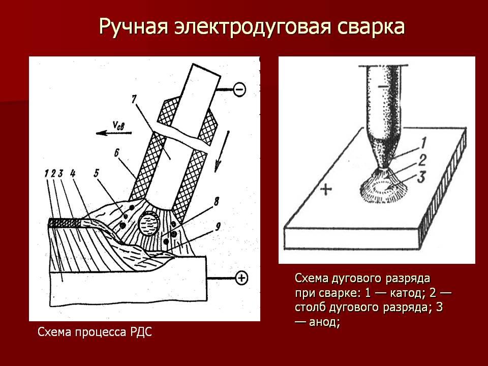 0008-008-Ruchnaja-elektrodugovaja-svarka
