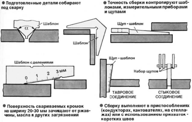 Подготовка труб и деталей к сборке и сварке стыков
