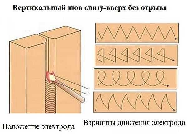 Как варить вертикальный шов электросваркой