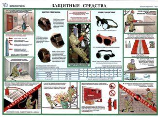Zashhitnye-sredstva-svarshhika-1024x745