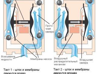 membrannie-nasosi-2