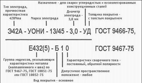 jelektrody-je42