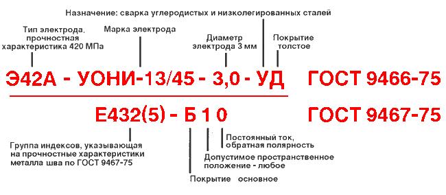 marki-jelektrodov