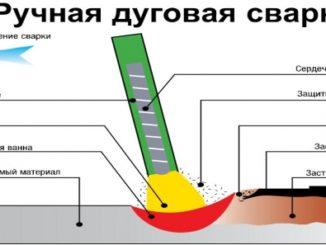 technologiya_svarki_112-589x297